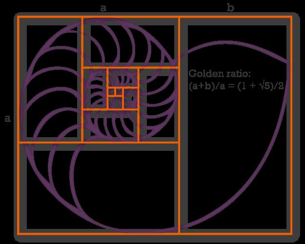 geometry trig science calculators. Black Bedroom Furniture Sets. Home Design Ideas